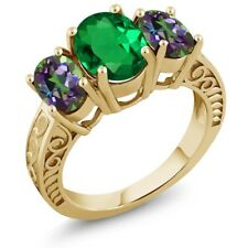3.10 Ct Simulated Emerald Green Mystic Topaz 18K Yellow Gold Plated Silver Ring