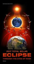 Eclipse 2017 Infographic Print, Solar Eclipse 2017 Print on Paper or Canvas