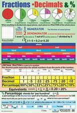 New Fractions, Decimals and Percentages Educational Children's Chart Mini Poster
