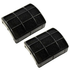 2-Pack Exhaust Odor Trapping Filter for Dirt Devil Endura Max / Razor Series