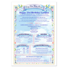 PERSONALISED 21ST BIRTHDAY GIFT - Day You Were Born History Certificate