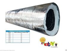 Flexible Insulated R 0.6 Fan AC Ventilation Duct  6metre length for Cool Hot Air