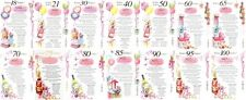 SIMON ELVIN SPECIAL YEAR YOU WERE BORN 2017 FEMALE BIRTHDAY CARDS - 18th to 100