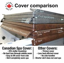 Canadian Spa Hot Tub Spa Cover - Best Spec And Lowest Price In UK - Stock Ready