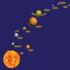 Full Colour Solar System Wall Stickers - Stars Sun and Planets Graphics Decals