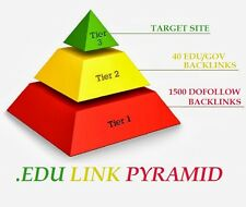 Create advanced Edu High PR Backlinks Pyramid Seo Dofollow