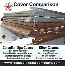 REPLACEMENT HOT TUB  SPA COVER -  BEST SPECIFICATION COVERS  IN THE UK