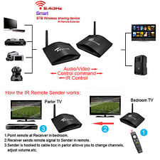 2.4GHz Wireless Video Audio Switch Transmitter Receiver Sender With IR Extended