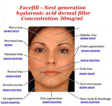 Hyaluronic Acid dermal filler - Fine, Derm, Deep, Deeper,  with CD INSTRUCTION