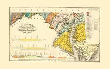 MARYLAND GEOLOGICAL FORMATIONS (MD) BY P.T. TYSON 1873