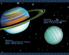 Planets Outer Space Vistas Mural-Style Pre-pasted Wallpaper Wall Border