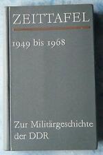 Zeittafel 1949-1968 Zur Militärgeschichte der DDR NVA Armee Militär Chronik