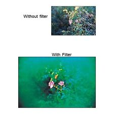 COKIN A SERIES SPOT GREEN FILTER A065 COLOR COLOURED SPECIAL EFFECT FILTER