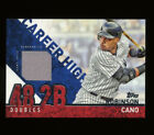 2015 Topps Robinson Cano Career High Relics #CRH-RC Jersey Gray Game Used Patch