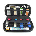 Digital Products Pouch Travel Storage Bag for USB Drive, SD Card, Bank Card..