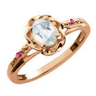 0.45 Ct Oval Sky Blue Aquamarine Pink Sapphire Gold Plated Sterling Silver Ring