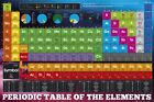 New The Chemical Elements Periodic Table Poster