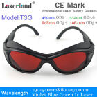 190-540nm&800-1700nm OD4+ Green+IR Laser Protective Goggles Safety Glasses CE