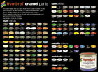 Your Selection of Humbrol Airfix Enamel Paint with Glue & 6pc Fine Detail Brushe