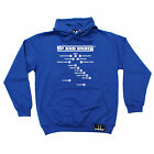 Rugby Positions HOODIE Rugga Team Ball Gear hoody Funny Present birthday gift