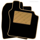Jeep Wrangler (1987 - 1997) Tailored Car Floor Mats Black (X)