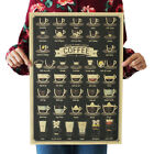 Vintage Retro Scenery Poster Kraft Paper Dormitory Bar Pub Cafe Wall Decor