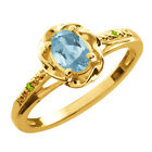 0.56 Ct Oval Sky Blue Topaz Green Peridot Yellow Gold Plated Silver Ring