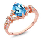 2.56 Ct Swiss Blue Topaz White Created Sapphire 925 Rose Gold Plated Silver Ring