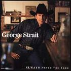 Always Never the Same, Strait, George