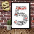 Fifth 5th Birthday Personalised Present Print wordart greeting poster gift kid
