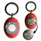 TV Test Card - Plastic Shopping Trolley Coin Key Ring Colour Choice New
