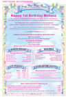 PERSONALISED BIRTHDAY GIFT- Day You Were Born Certificate - Any Milestone