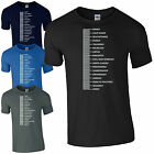 Mens Beard Scale T-Shirt Funny Facial Hair Joke Gift For Dad Father Present Top
