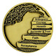 AA 12 Steps w/the Principles Bronze Alcoholics Anonymous AA coin token medallion