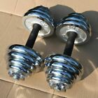 Best Adjustable Dumbbells - GA Adjustable Pair Total 22-110 Lbs Cast Iron Review