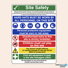 Construction Site Safety Signs (First Aid)