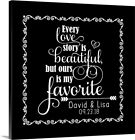 20 anniversary gift - Wedding Anniversary Gift Wall Art Love Story Canvas Personalized Canvas Colors