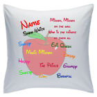 "Personalised White Cushions 18"" - Disney - Snow White"