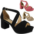 Womens Ladies Strappy Peeptoe Party Platform High Block Heel Shoes Sandal Size