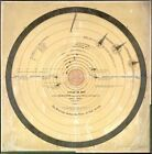Plan or map of the Solar System, 1846, Photo Map Print