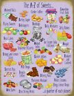 A-Z OF SWEETS JELLIES MIDGET GEMS WINE GUMS METAL PLAQUE TIN SIGN NOSTALGIC 1132
