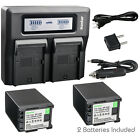 Kastar Battery Dual LCD Fast Charger for Canon BP-820 BP-828 & Canon XA11 Camera