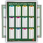 Times Table Tabs Chart