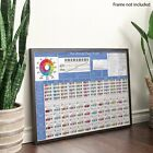 The Ultimate Piano Poster - Piano Chords, Scales and Music Theory Chart (A1/A2)