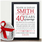 40th Wedding Personalised Anniversary Gifts 40 Wedding Anniversary Presents Ruby