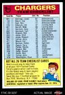 1974 Topps  Checklist San Diego Chargers Team EX $2.75 USD on eBay