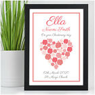 Christening Gifts for Baby Girls Goddaughter Personalised Girls Christening Gift