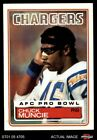 1983 Topps #379 Chuck Muncie Chargers NM/MT $0.99 USD on eBay