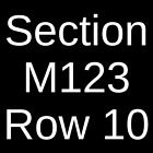 4 Tickets Milwaukee Admirals @ Cleveland Monsters 1/4/20 Cleveland, OH