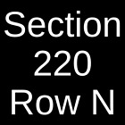 2 Tickets Indianapolis Colts @ Pittsburgh Steelers 11/3/19 Pittsburgh, PA $354.16 USD on eBay